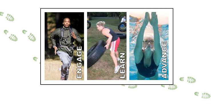 Images of three people running, flipping tires and swimming with Engage, Learn and Advance over each of the pictures